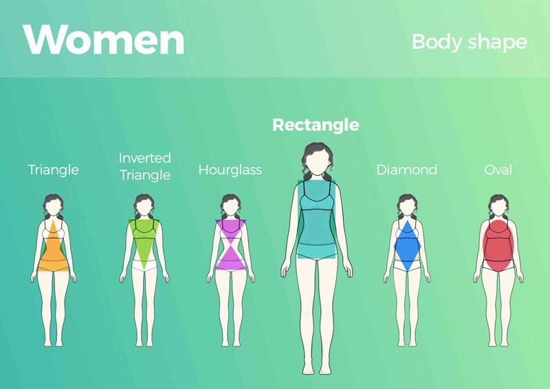 formele-corpului-la-femei